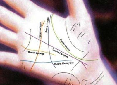 Подписанные линии на руке