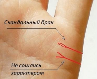 Подпись линий на руке
