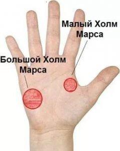 Холм Марса на руке