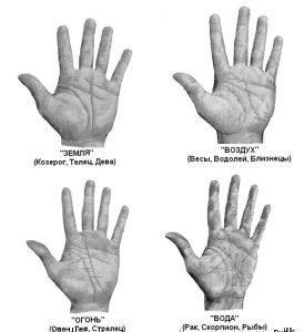 Типы рук по стихиям