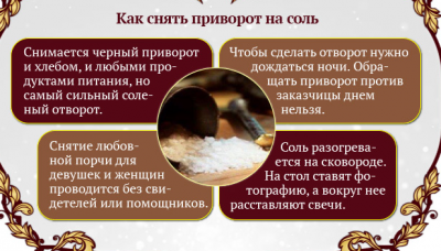 Как снять приворот на соль