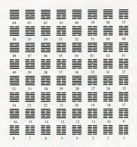 64 гексаграммы