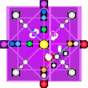 матрица судьбы по дате рождения вычисление и расшифровка