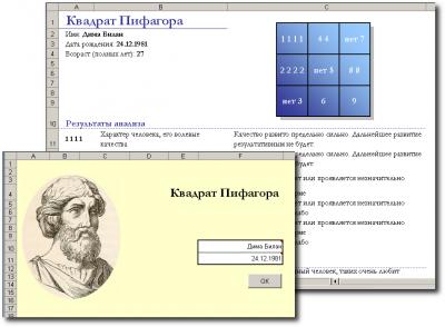 Как узнать человека по квадрату Пифагора