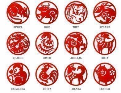 Восточный гороскоп, знаки