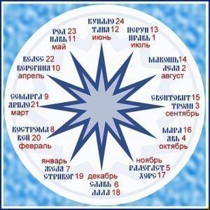 Эрцгамма в русском язычничестве