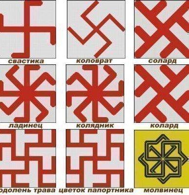 Названия символов
