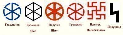 Символы Перуна