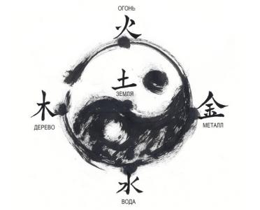 Символ мироздания