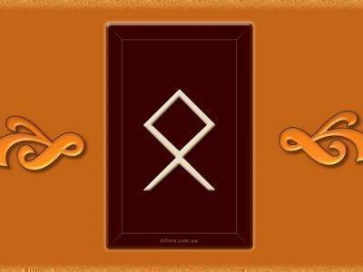 Символ руны Одал