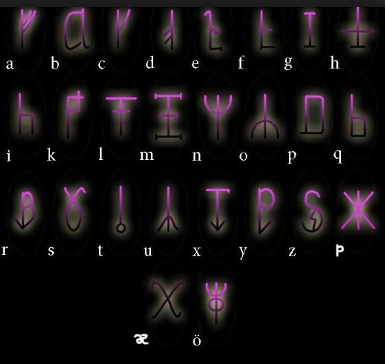 Соответствие эльфийских рун алфавиту