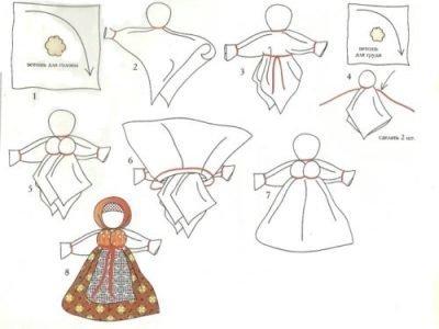Схема изготовления Веппской куклы