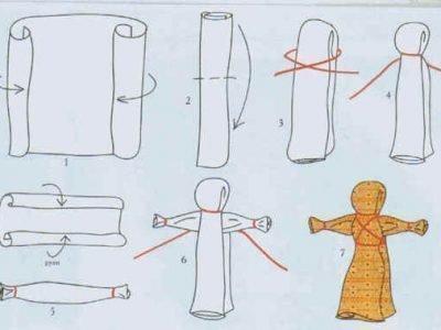 Схема изготовления Кувадки