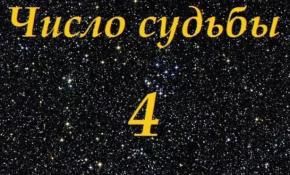 Толкование числа судьбы 4