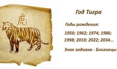Знак Тигр