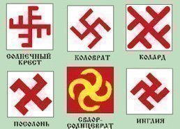 Знаки-символы Ярило