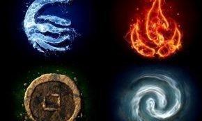 Совместимость и характер знаков Зодиака по стихиям