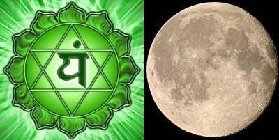 Анахата и Луна