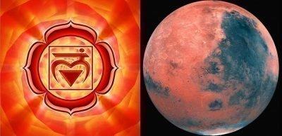 Муладхара и Марс