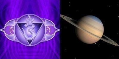 Аджна и Сатурн