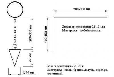 Схема маятника для биолокации