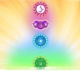 4 энергетических центра в суфизме