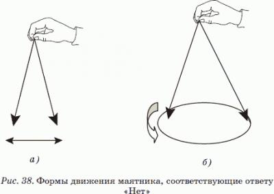 Обучение работе с маятником2