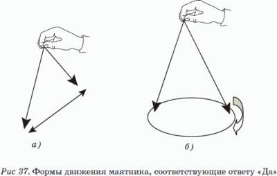 Обучение работе с маятником