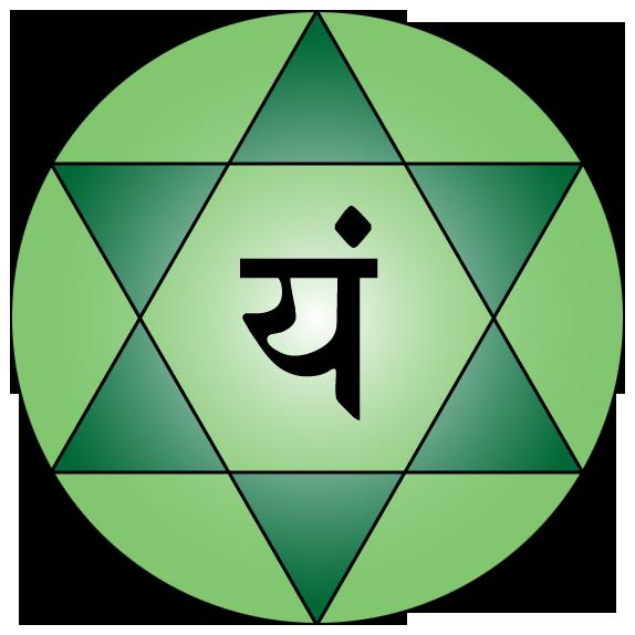 Янтра чакры Аханата