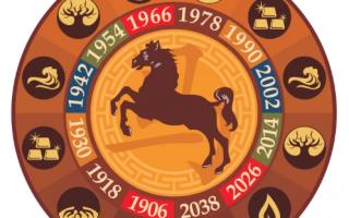 Гороскоп 2021 по году рождения для мужчины-Лошади