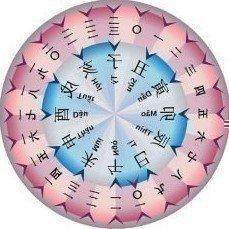 гороскоп бацзы